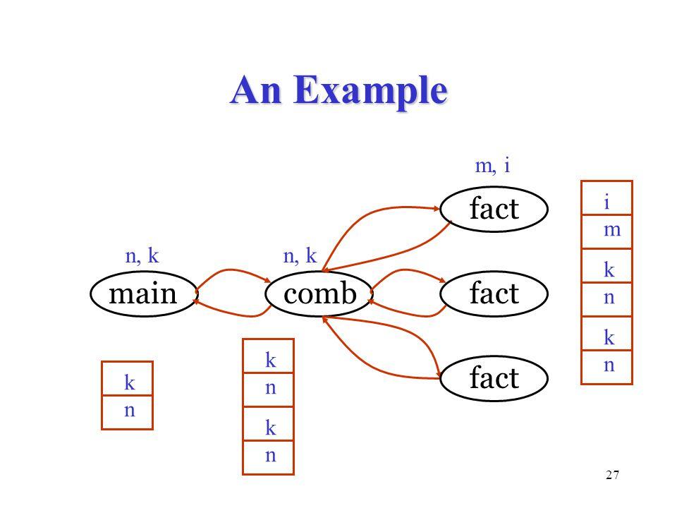27 An Example combmainfact m, i n, k knkn knkn knkn knkn knkn imim