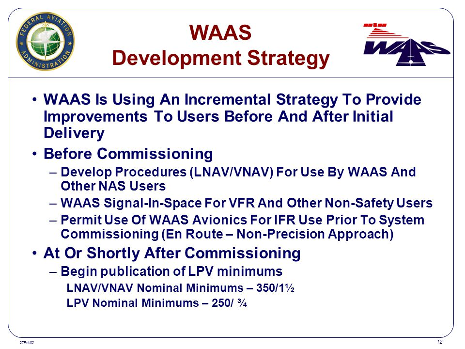 27Feb02 12 WAAS Development Strategy WAAS Is Using An Incremental Strategy To Provide Improvements To Users Before And After Initial Delivery Before C
