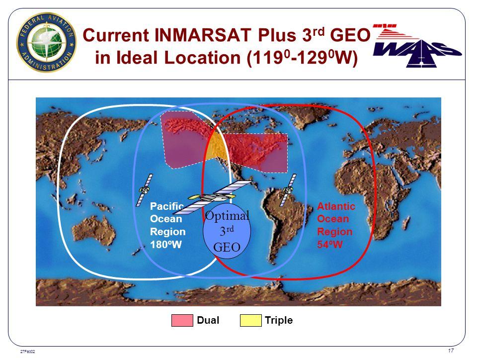 27Feb02 17 Dual Triple Pacific Ocean Region 180ºW Atlantic Ocean Region 54ºW Optimal 3 rd GEO Current INMARSAT Plus 3 rd GEO in Ideal Location (119 0