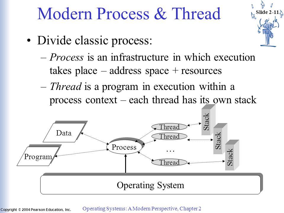 Slide 2-11 Copyright © 2004 Pearson Education, Inc.