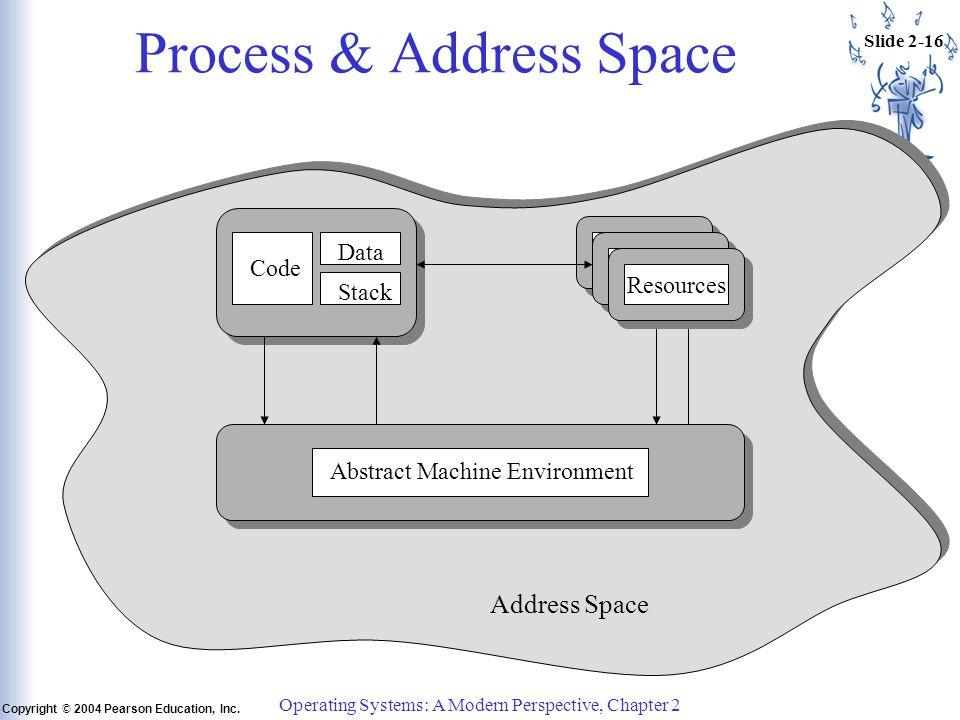Slide 2-16 Copyright © 2004 Pearson Education, Inc.