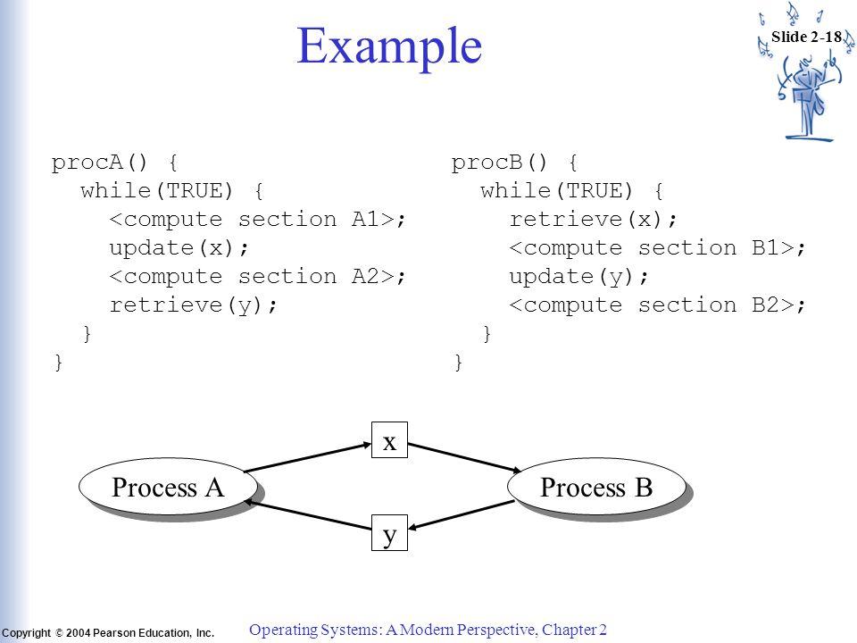 Slide 2-18 Copyright © 2004 Pearson Education, Inc.