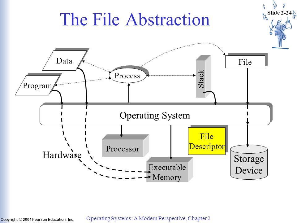 Slide 2-24 Copyright © 2004 Pearson Education, Inc.