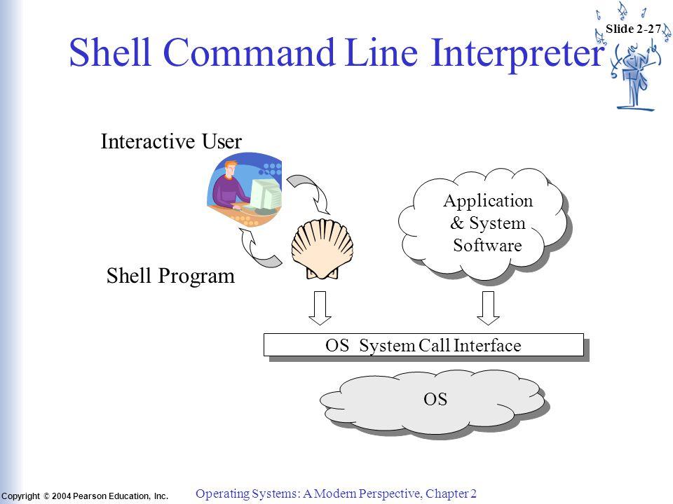 Slide 2-27 Copyright © 2004 Pearson Education, Inc.