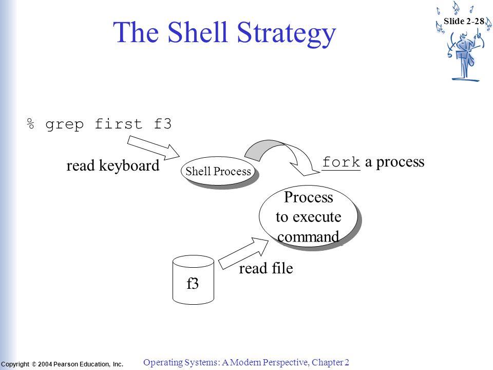 Slide 2-28 Copyright © 2004 Pearson Education, Inc.