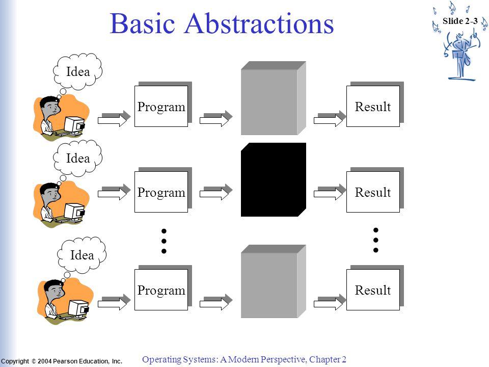 Slide 2-3 Copyright © 2004 Pearson Education, Inc.