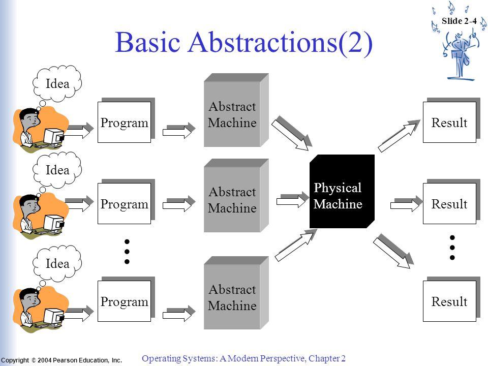 Slide 2-4 Copyright © 2004 Pearson Education, Inc.