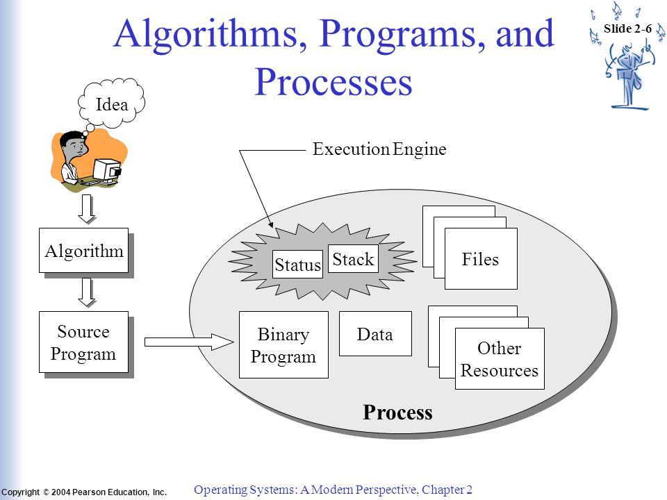 Slide 2-6 Copyright © 2004 Pearson Education, Inc.