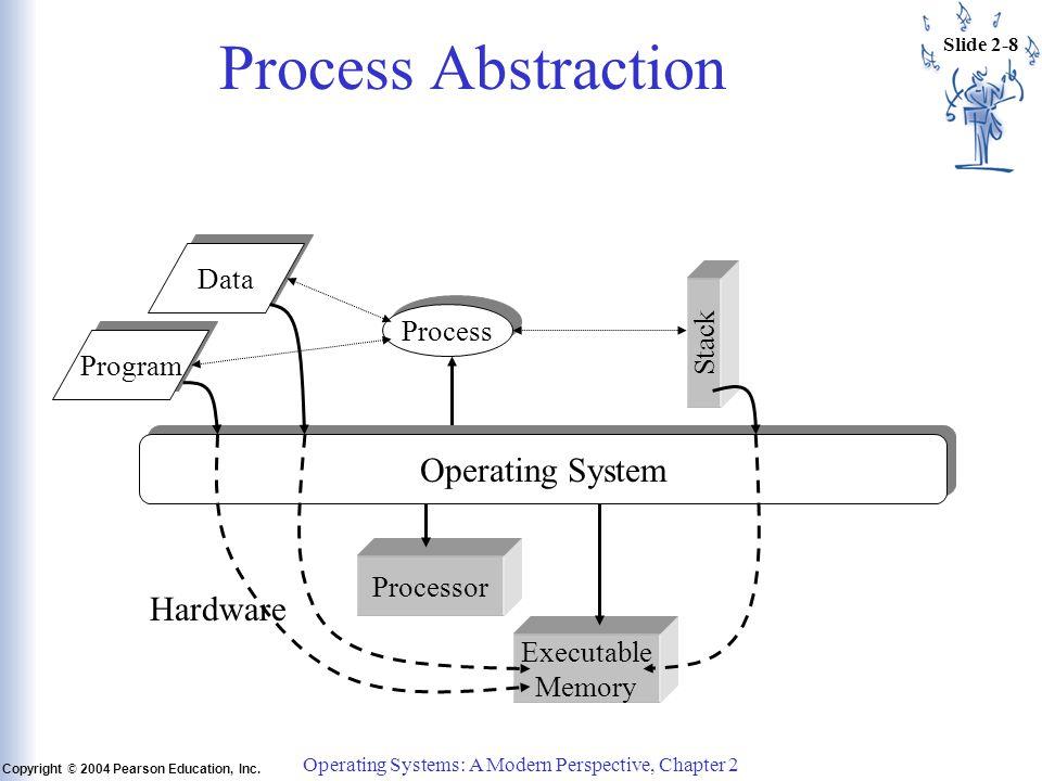 Slide 2-8 Copyright © 2004 Pearson Education, Inc.