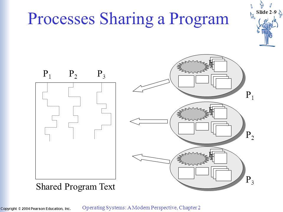 Slide 2-9 Copyright © 2004 Pearson Education, Inc.