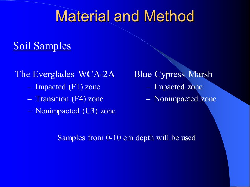 Material and Method The Everglades WCA-2A – Impacted (F1) zone – Transition (F4) zone – Nonimpacted (U3) zone Blue Cypress Marsh – Impacted zone – Nonimpacted zone Soil Samples Samples from 0-10 cm depth will be used