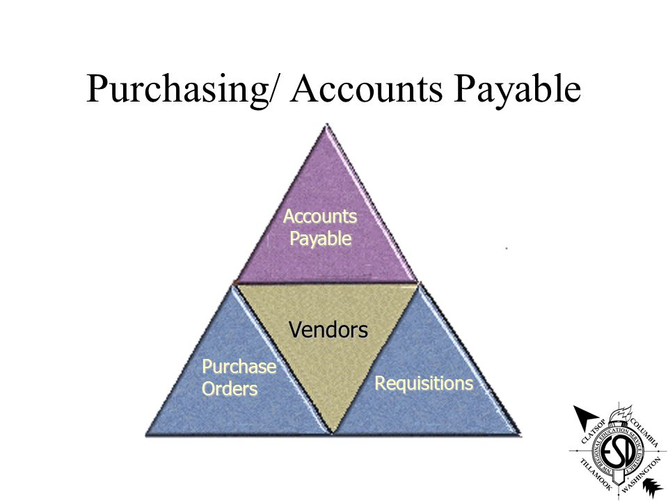 Purchasing/ Accounts Payable Vendors Purchase Orders Accounts Payable Requisitions