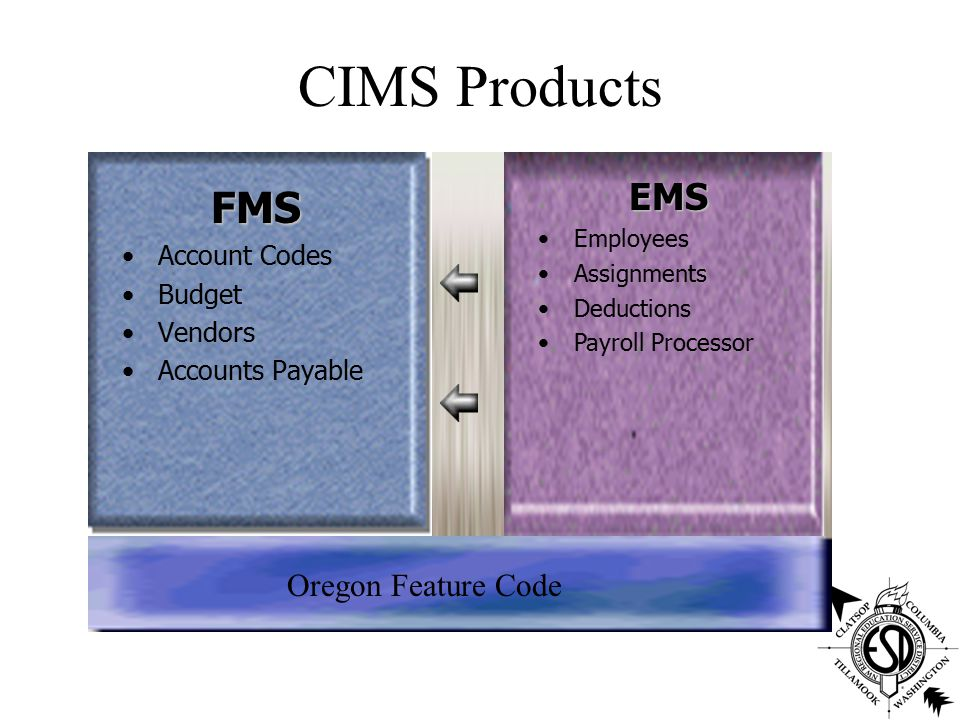 CIMS Products FMS Account Codes Budget Vendors Accounts Payable Oregon Feature Code EMS Employees Assignments Deductions Payroll Processor