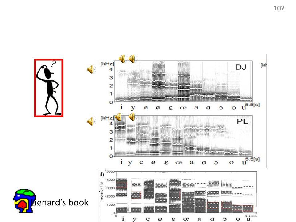 102 Lienard's book