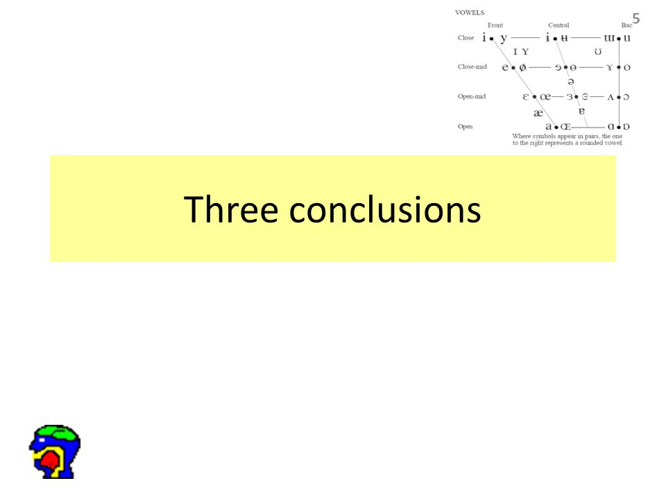 95 Three conclusions