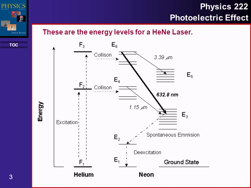TOC 4 Physics 222 Photoelectric Effect The electrons move from one level to another.