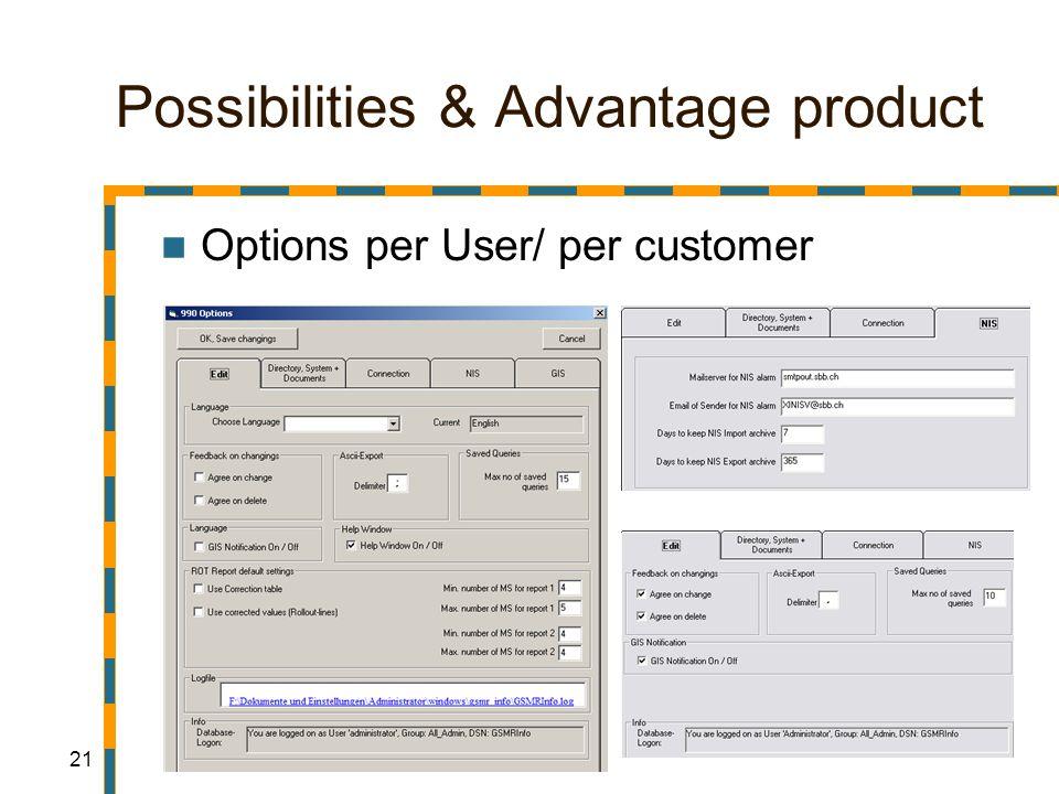 21 Possibilities & Advantage product Options per User/ per customer