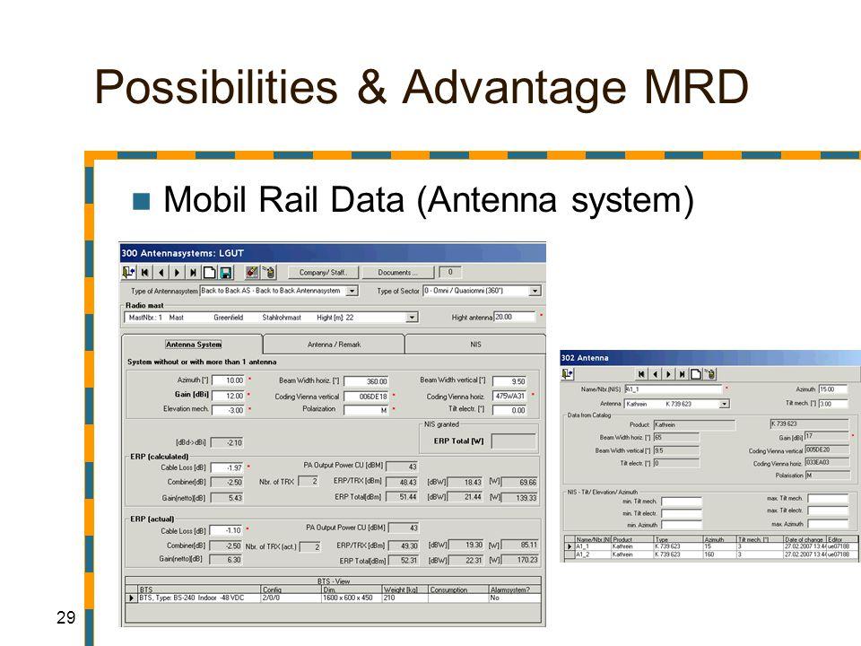 29 Possibilities & Advantage MRD Mobil Rail Data (Antenna system)