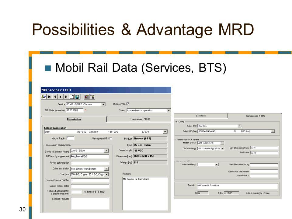 30 Possibilities & Advantage MRD Mobil Rail Data (Services, BTS)
