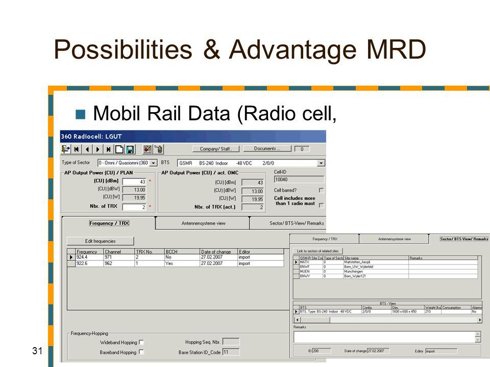31 Possibilities & Advantage MRD Mobil Rail Data (Radio cell, neighbourhoods)