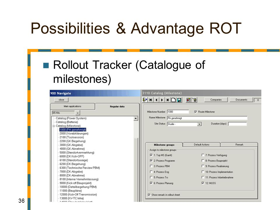 36 Possibilities & Advantage ROT Rollout Tracker (Catalogue of milestones)