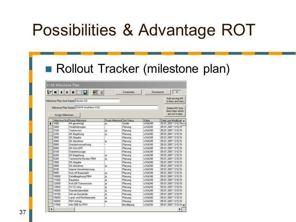 37 Possibilities & Advantage ROT Rollout Tracker (milestone plan)