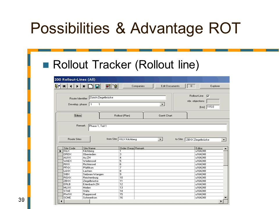 39 Possibilities & Advantage ROT Rollout Tracker (Rollout line)