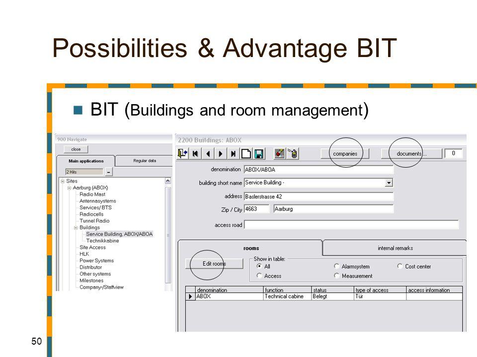 50 Possibilities & Advantage BIT BIT ( Buildings and room management )