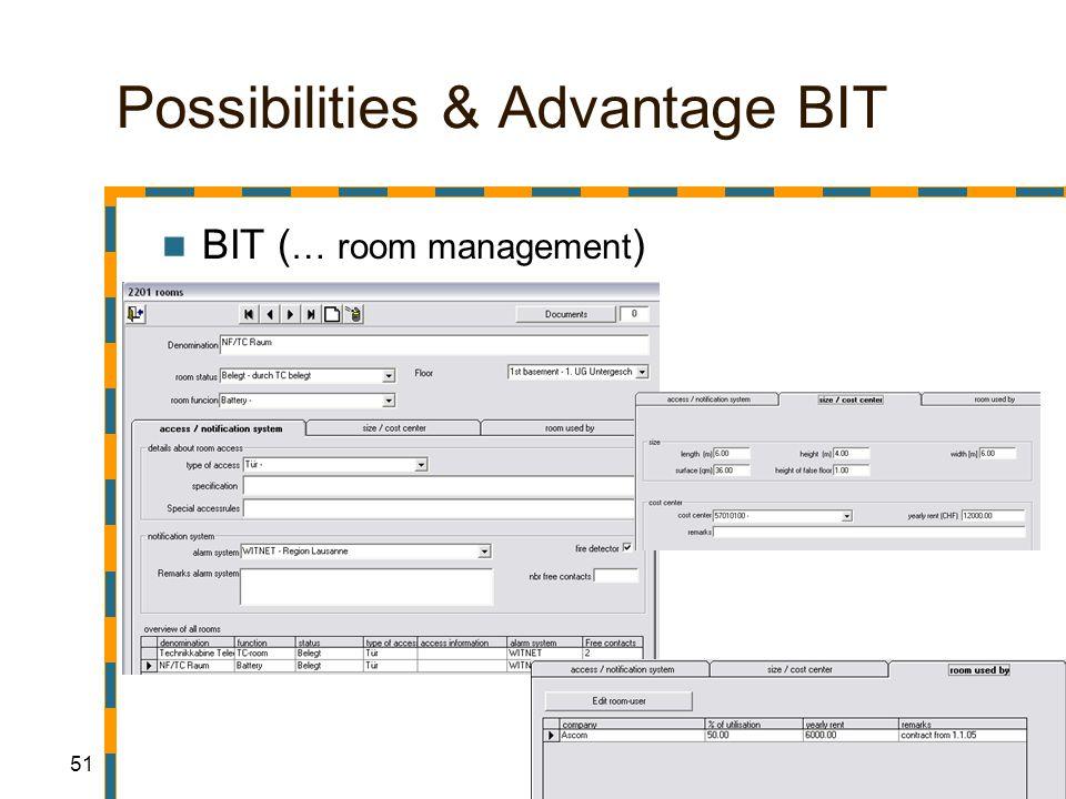 51 Possibilities & Advantage BIT BIT ( … room management )