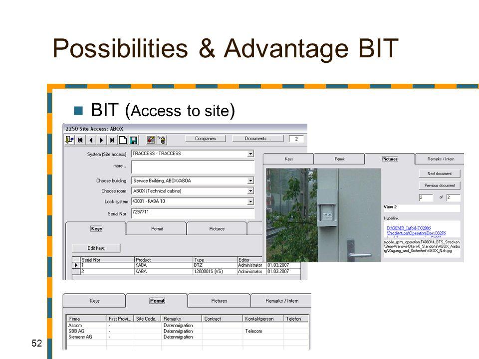 52 Possibilities & Advantage BIT BIT ( Access to site )