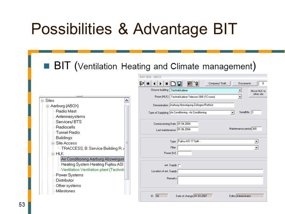 53 Possibilities & Advantage BIT BIT ( Ventilation Heating and Climate management )