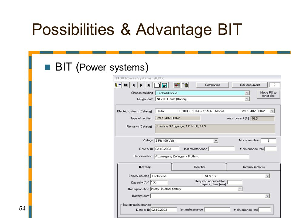 54 Possibilities & Advantage BIT BIT ( Power systems )