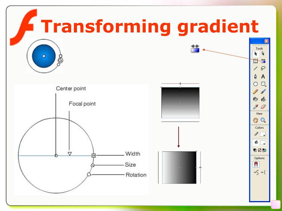 23 Transforming gradient