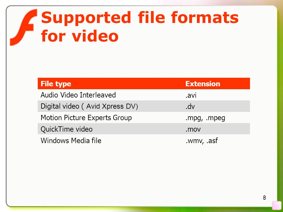 8 Supported file formats for video ExtensionFile type.aviAudio Video Interleaved.dvDigital video ( Avid Xpress DV).mpg,.mpegMotion Picture Experts Group.movQuickTime video.wmv,.asfWindows Media file