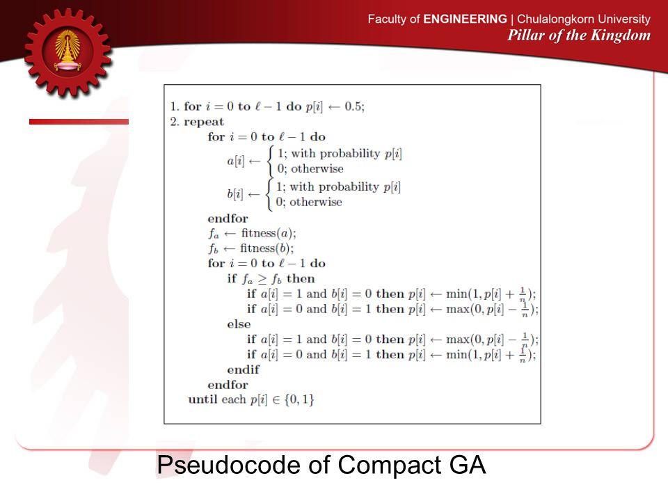 Pseudocode of Compact GA