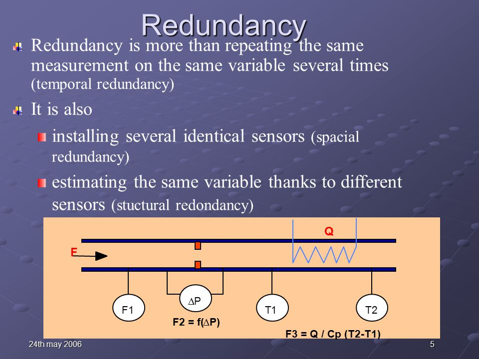 524th may 2006 Redundancy Redundancy is more than repeating the same measurement on the same variable several times (temporal redundancy) It is also installing several identical sensors (spacial redundancy) estimating the same variable thanks to different sensors (stuctural redondancy) F F1  P F2 = f(  P) T1T2 Q F3 = Q / Cp (T2-T1)