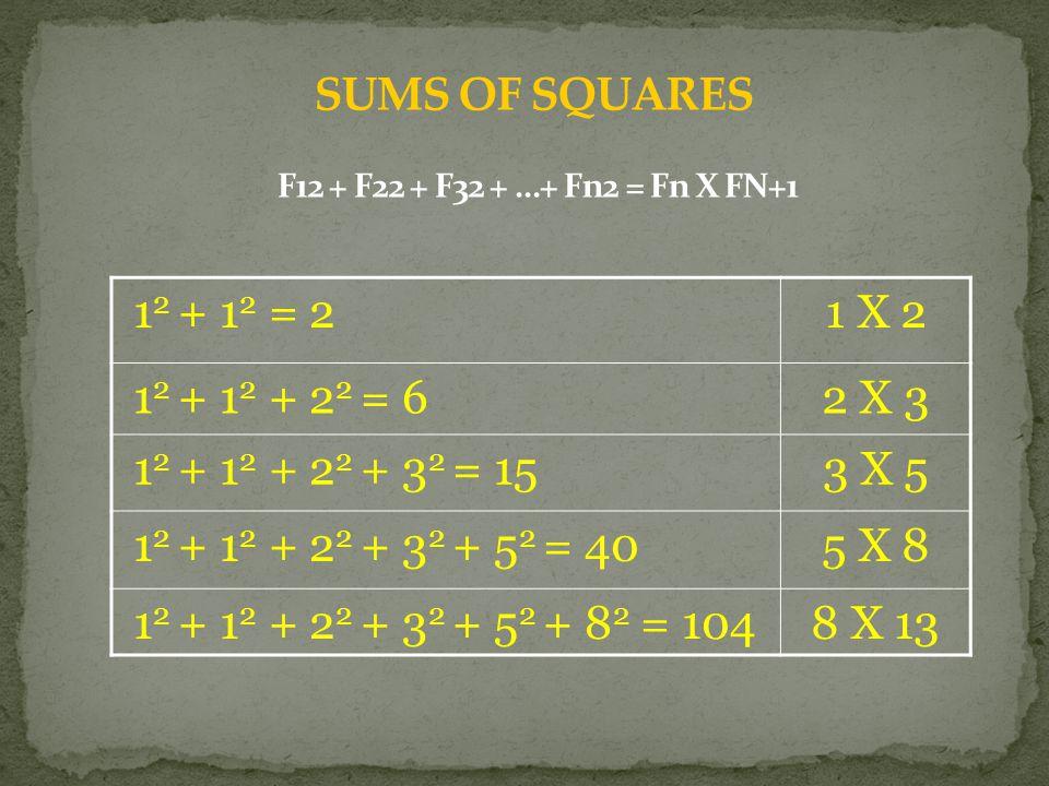 1 2 + 1 2 = 21 X 2 1 2 + 1 2 + 2 2 = 62 X 3 1 2 + 1 2 + 2 2 + 3 2 = 153 X 5 1 2 + 1 2 + 2 2 + 3 2 + 5 2 = 405 X 8 1 2 + 1 2 + 2 2 + 3 2 + 5 2 + 8 2 = 1048 X 13