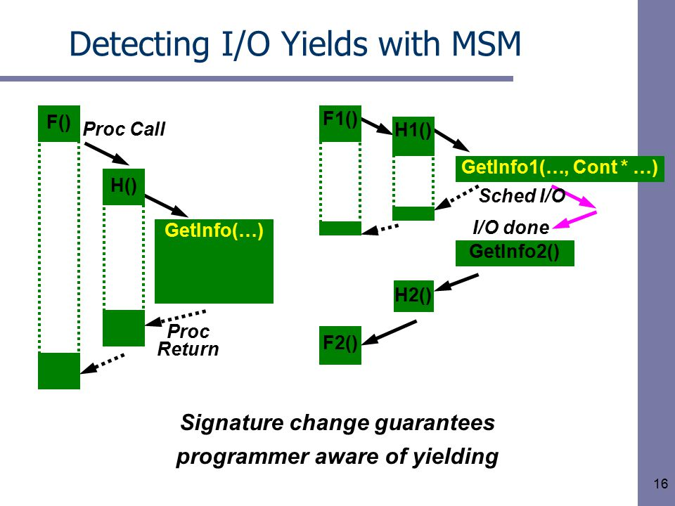 16 GetInfo(…) Detecting I/O Yields with MSM GetInfo1(…, Cont * …) GetInfo2() Proc Call Proc Return F2() H2() Signature change guarantees programmer aware of yielding Sched I/O I/O done F() H() F1()H1()