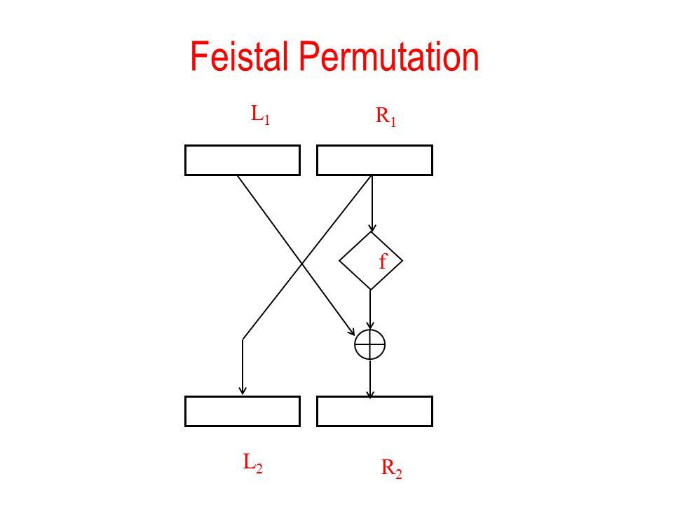 Feistal Permutation f L1L1 R1R1 L2L2 R2R2