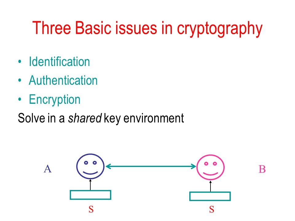 Three Basic issues in cryptography Identification Authentication Encryption Solve in a shared key environment S S  