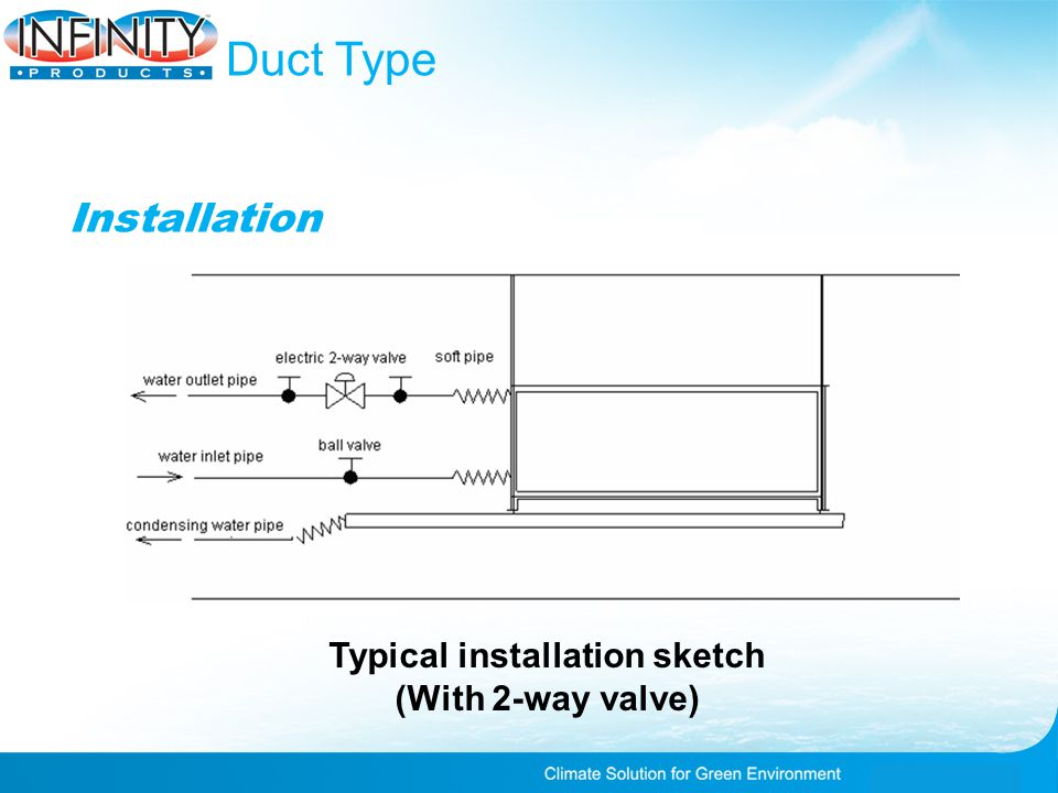 Duct Type Installation Typical installation sketch (With 2-way valve)