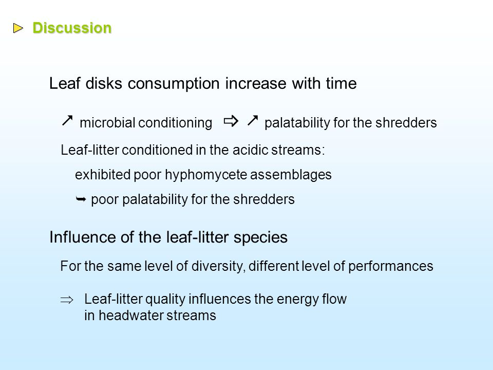 Discussion Leaf disks consumption increase with time  microbial conditioning   palatability for the shredders Leaf-litter conditioned in the acidic streams: exhibited poor hyphomycete assemblages  poor palatability for the shredders For the same level of diversity, different level of performances  Leaf-litter quality influences the energy flow in headwater streams Influence of the leaf-litter species