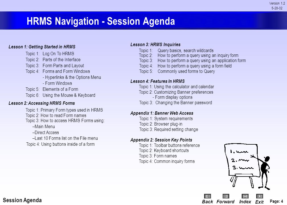 BackForwardIndex Exit Page: 3 Version 1.2 5-28-02 Session Organization This session was designed to be instructor led and follows traditional classroo