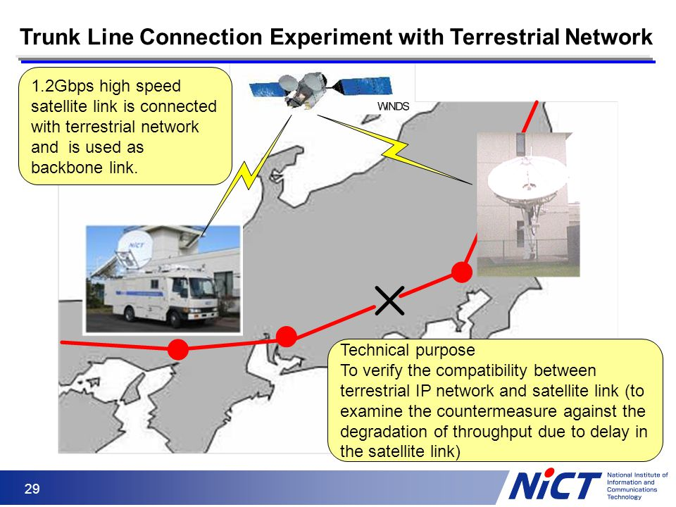 29 Trunk Line Connection Experiment with Terrestrial Network Technical purpose To verify the compatibility between terrestrial IP network and satellit