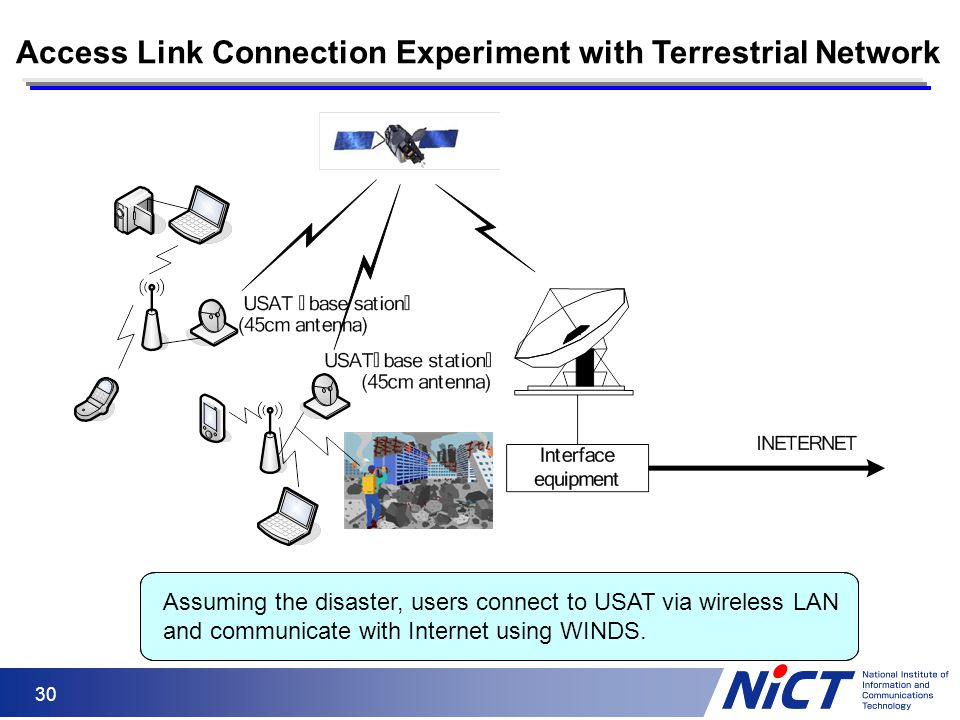 30 Access Link Connection Experiment with Terrestrial Network Assuming the disaster, users connect to USAT via wireless LAN and communicate with Inter