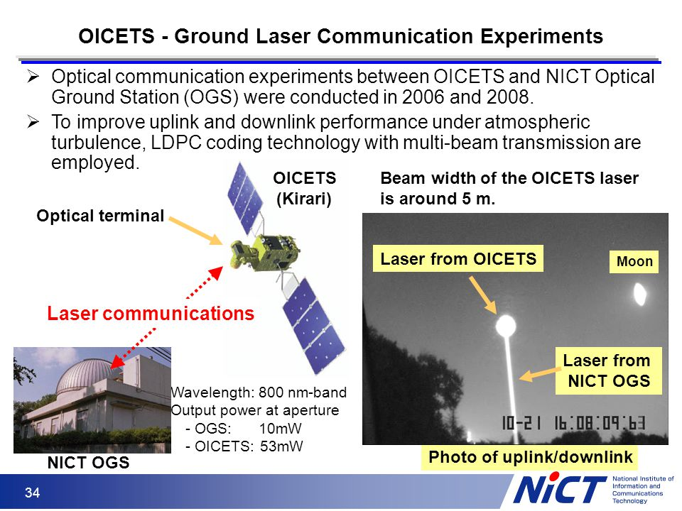 34 NICT OGS Wavelength: 800 nm-band Output power at aperture - OGS: 10mW - OICETS: 53mW Optical terminal OICETS (Kirari) OICETS - Ground Laser Communi