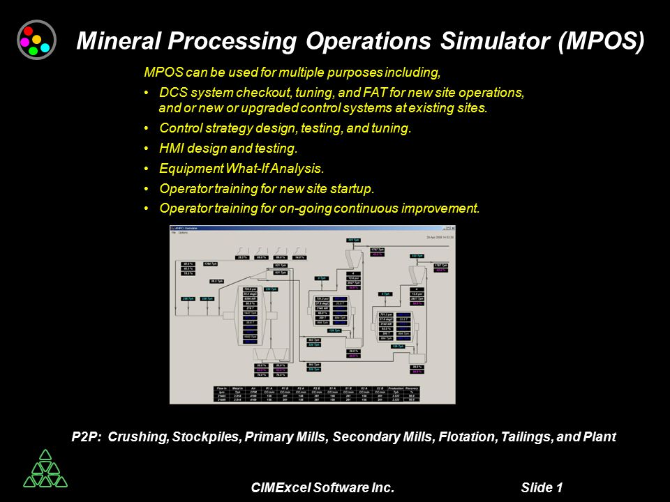 CIMExcel Software Inc. Slide 1 Mineral Processing Operations Simulator (MPOS) MPOS can be used for multiple purposes including, DCS system checkout, t