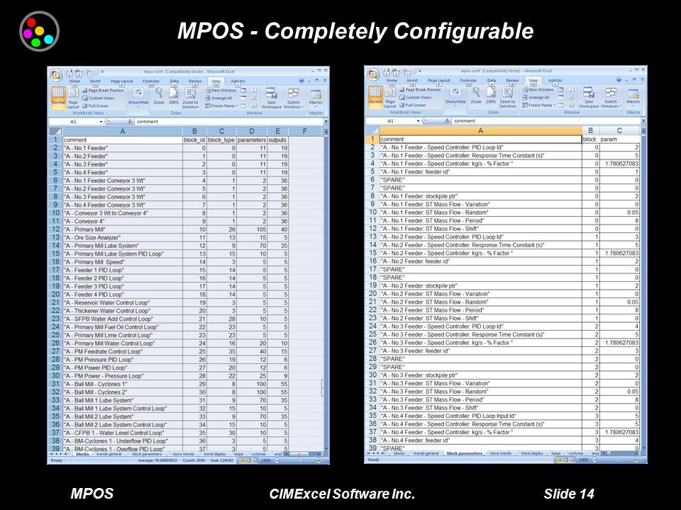 MPOS CIMExcel Software Inc. Slide 15 MPOS – Completely Configurable