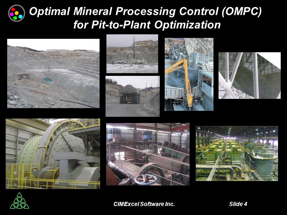 CIMExcel Software Inc. Slide 5 OMPC Input - Output Variables OMPC