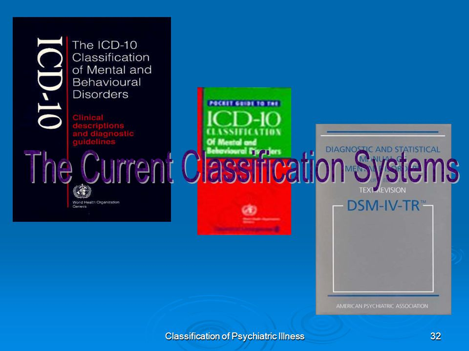 Classification of Psychiatric Illness32